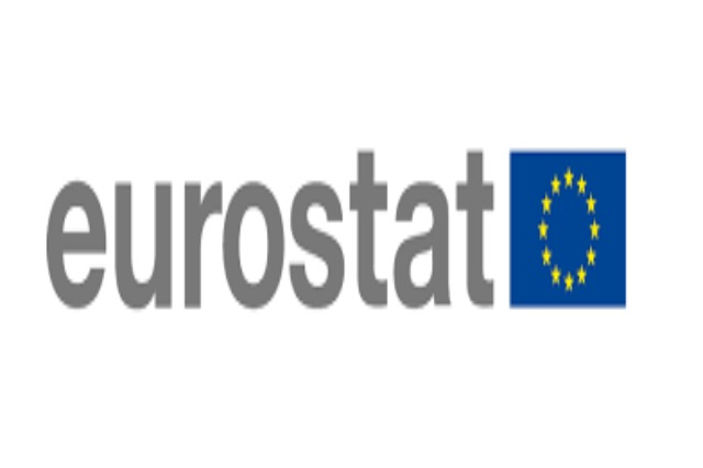 Eurostat: Albania, fourth in Europe for price increases in October