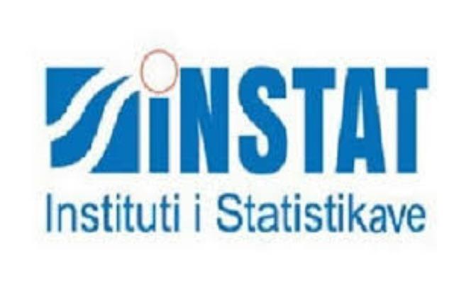 INSTAT: Population natural decrease rate in 2020