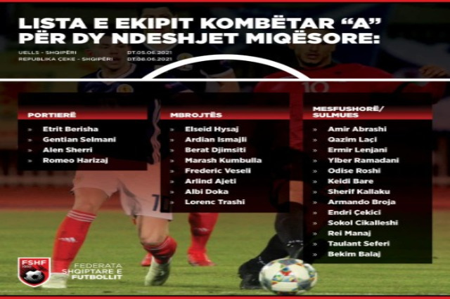 Arnavutluk takımı, Galler takımı ve Çek Cumhuriyeti takımıyla maçlara hazırlanıyor