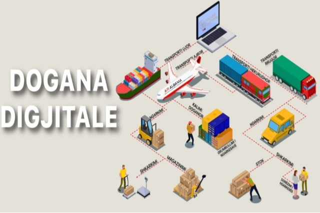More services from Albanian Customs added at e-Albania portal